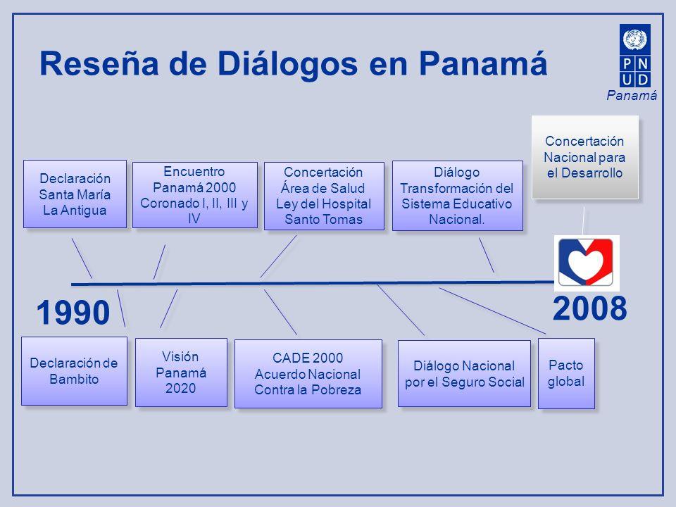 Reseña de Diálogos en Panamá