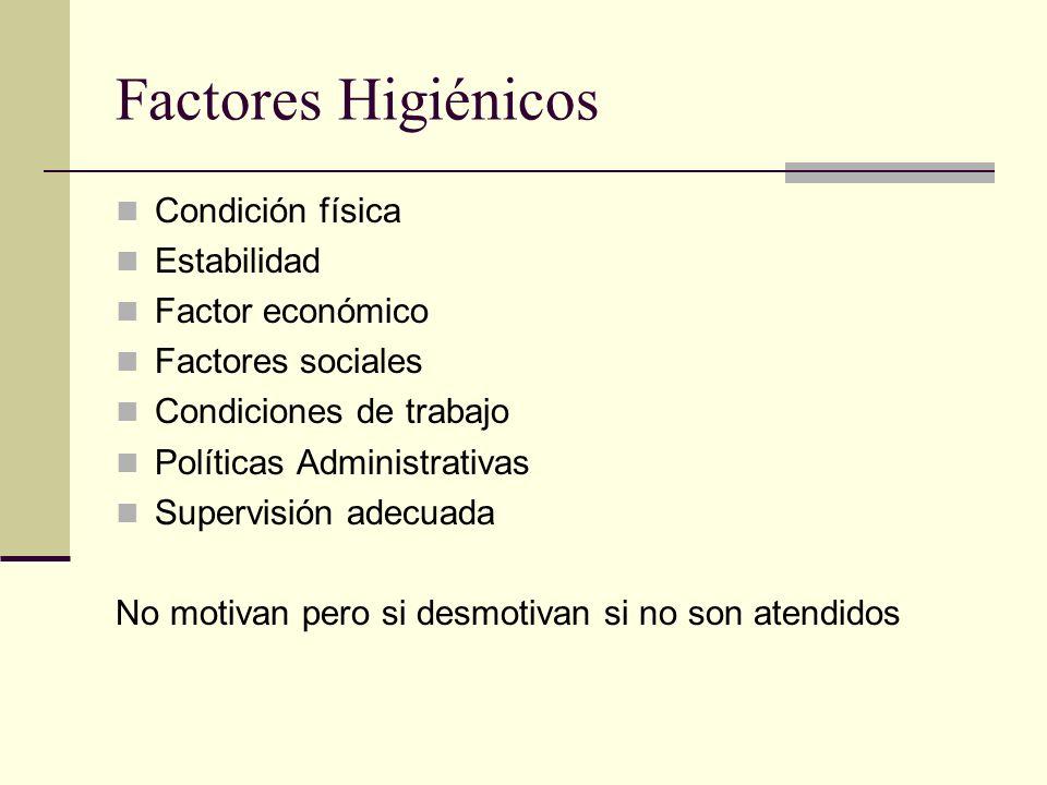 Factores Higiénicos Condición física Estabilidad Factor económico