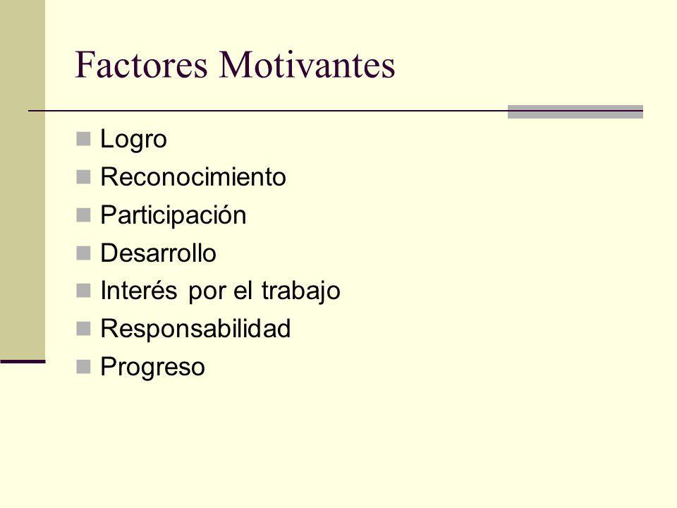 Factores Motivantes Logro Reconocimiento Participación Desarrollo