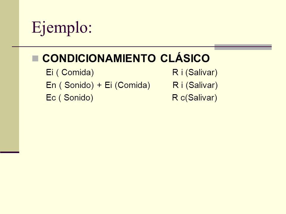 Ejemplo: CONDICIONAMIENTO CLÁSICO Ei ( Comida) R i (Salivar)