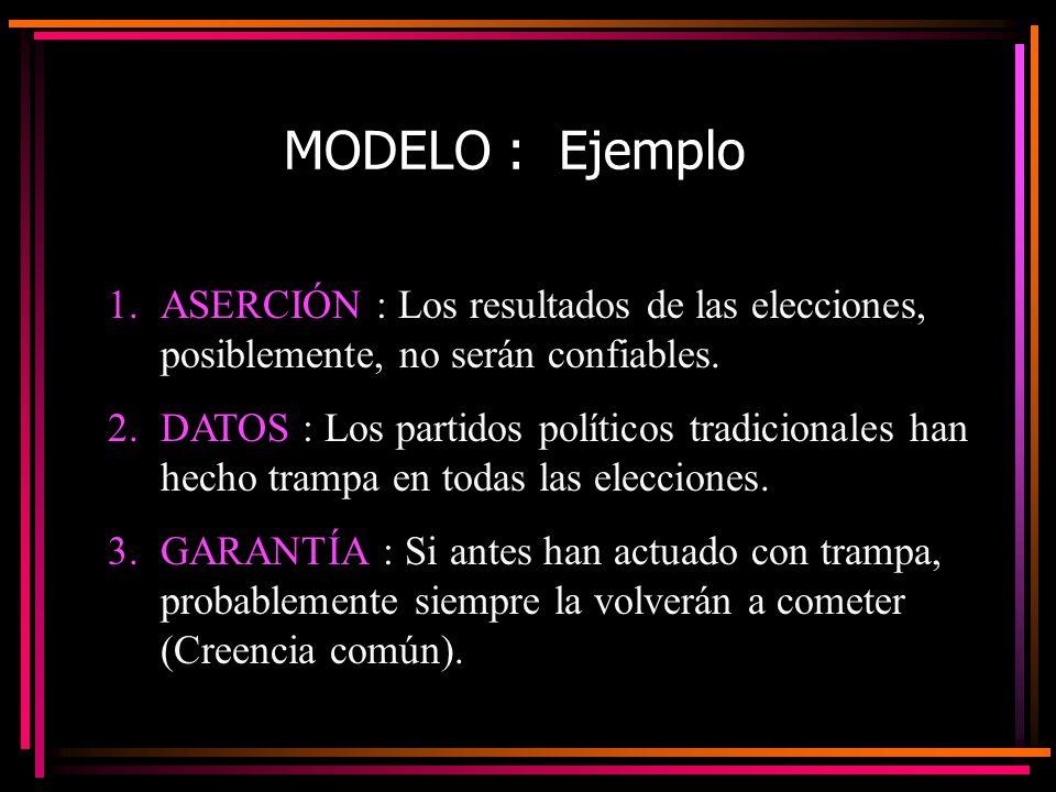 MODELO : Ejemplo ASERCIÓN : Los resultados de las elecciones, posiblemente, no serán confiables.
