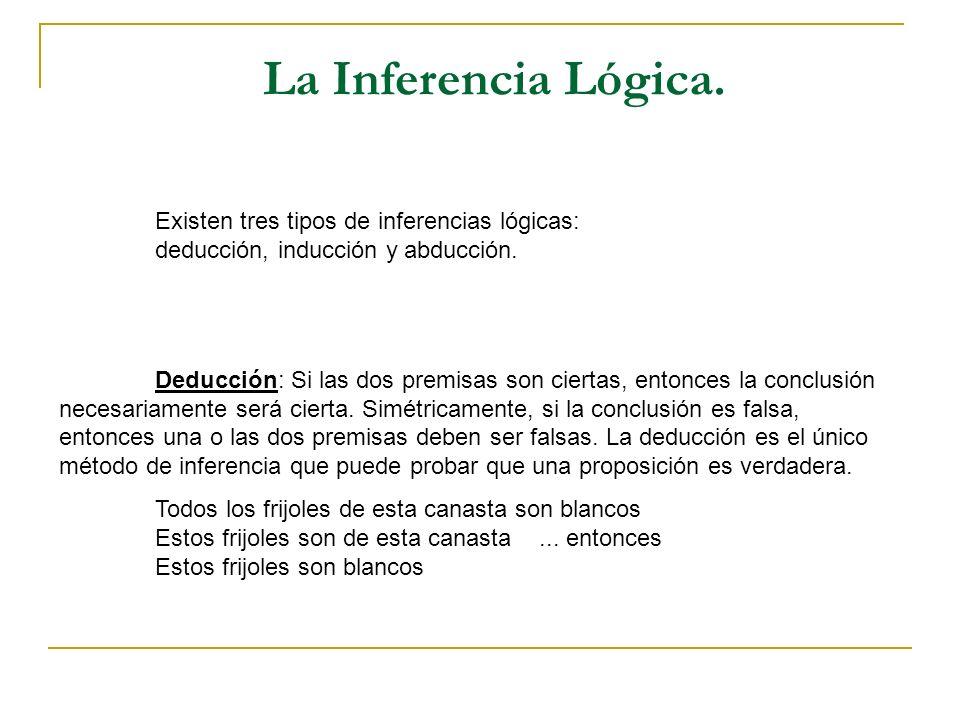 La Inferencia Lógica. Existen tres tipos de inferencias lógicas: deducción, inducción y abducción.