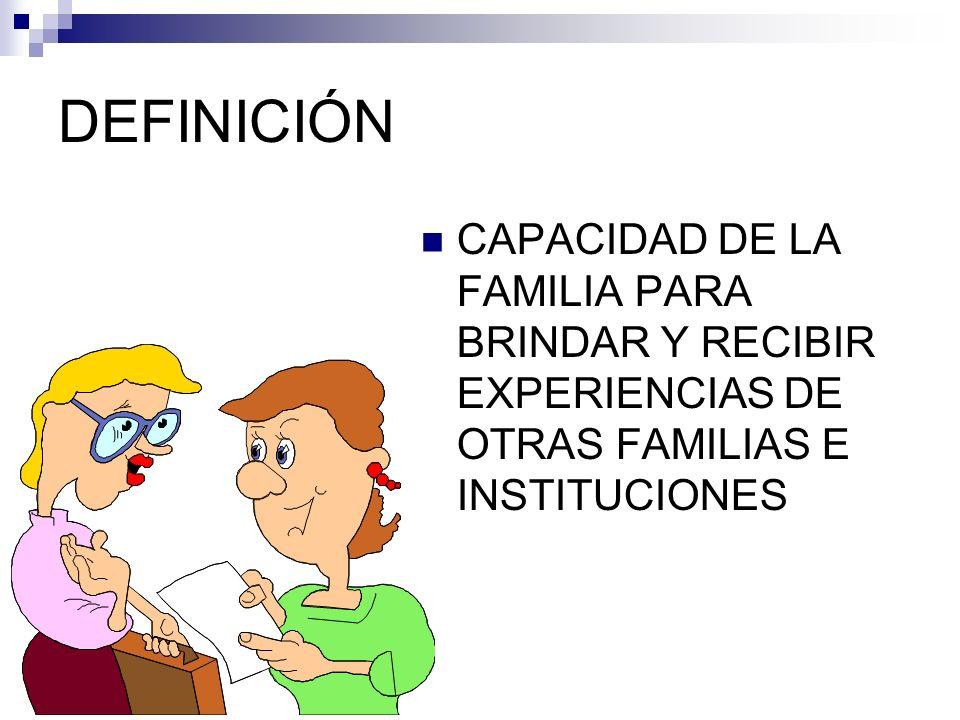DEFINICIÓN CAPACIDAD DE LA FAMILIA PARA BRINDAR Y RECIBIR EXPERIENCIAS DE OTRAS FAMILIAS E INSTITUCIONES.