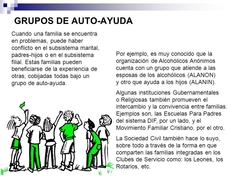 GRUPOS DE AUTO-AYUDA