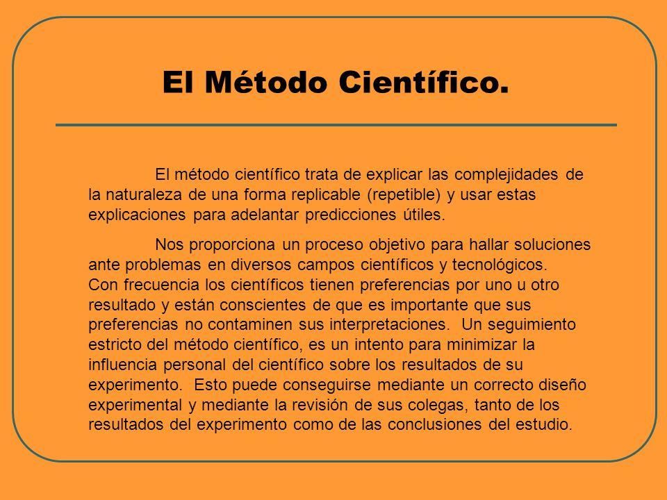 El Método Científico.