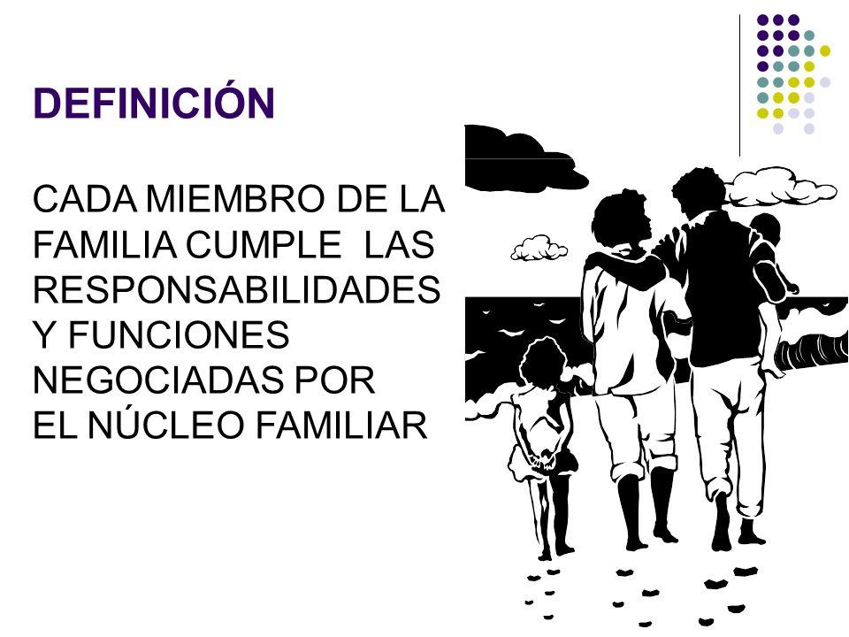 DEFINICIÓN CADA MIEMBRO DE LA FAMILIA CUMPLE LAS RESPONSABILIDADES Y FUNCIONES NEGOCIADAS POR EL NÚCLEO FAMILIAR.