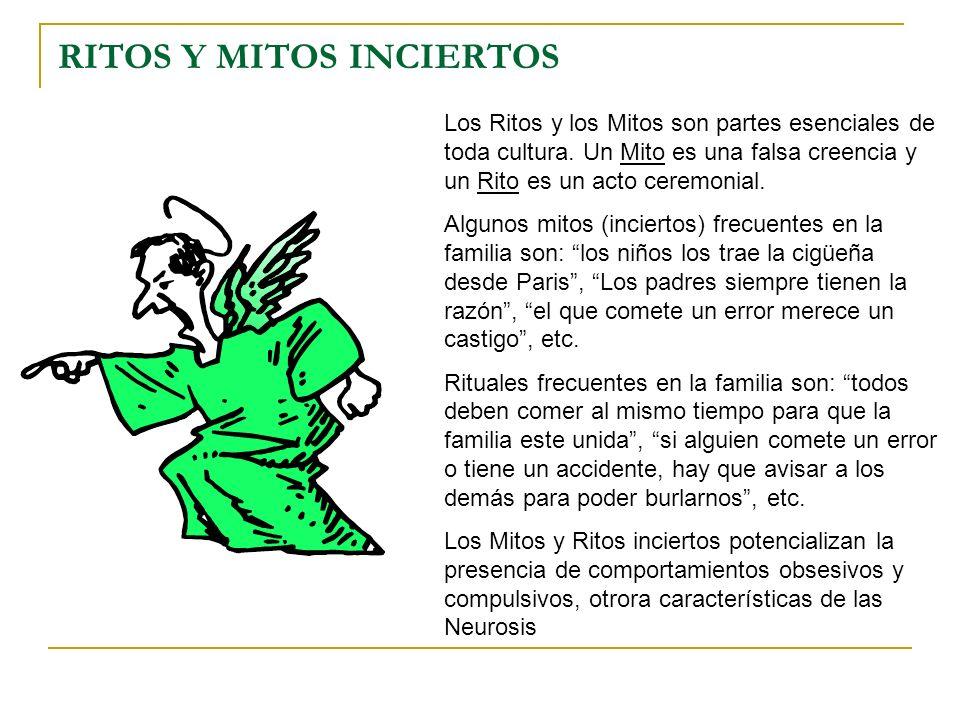 RITOS Y MITOS INCIERTOS