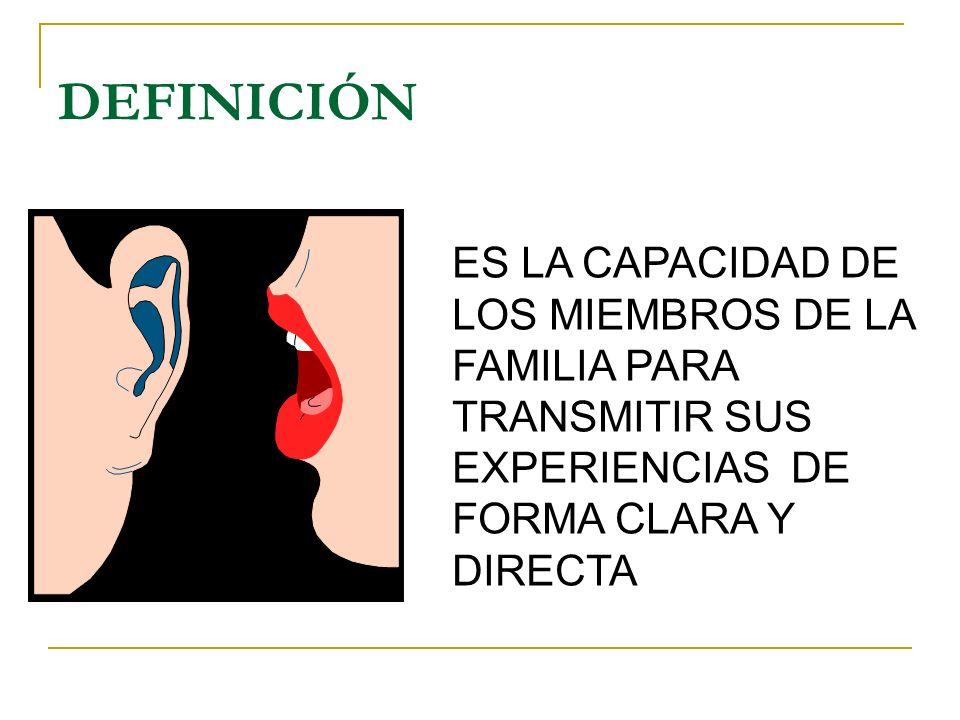 DEFINICIÓN ES LA CAPACIDAD DE LOS MIEMBROS DE LA FAMILIA PARA TRANSMITIR SUS EXPERIENCIAS DE FORMA CLARA Y DIRECTA.