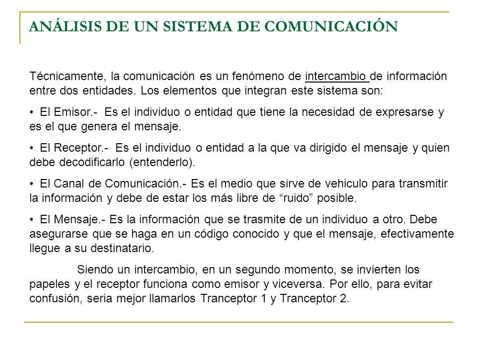 ANÁLISIS DE UN SISTEMA DE COMUNICACIÓN