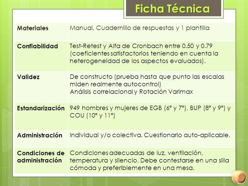 Ficha Técnica Materiales