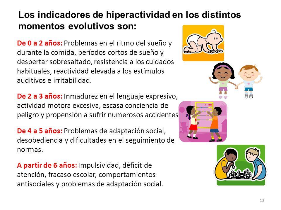 Los indicadores de hiperactividad en los distintos momentos evolutivos son: