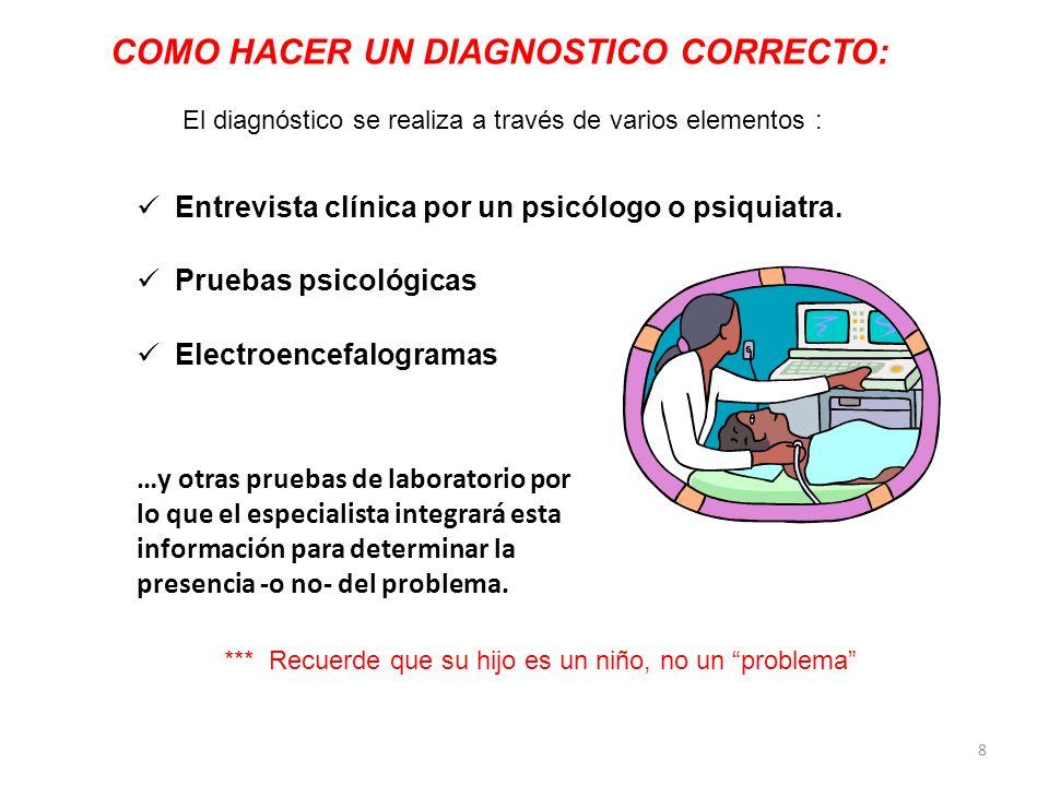 COMO HACER UN DIAGNOSTICO CORRECTO: