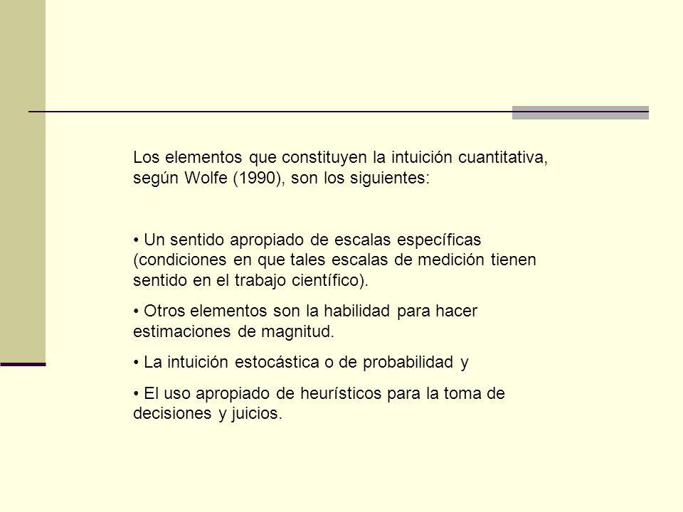 Los elementos que constituyen la intuición cuantitativa, según Wolfe (1990), son los siguientes: