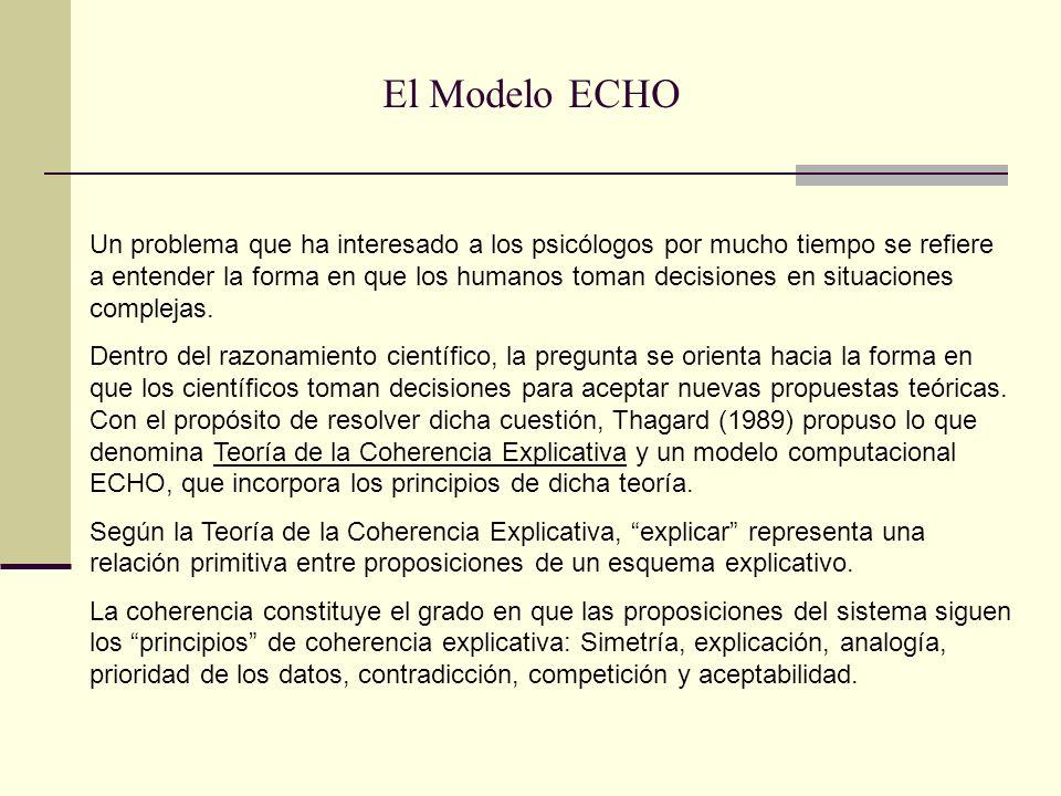El Modelo ECHO