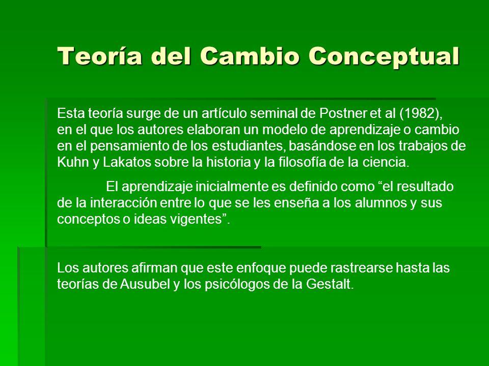 Teoría del Cambio Conceptual