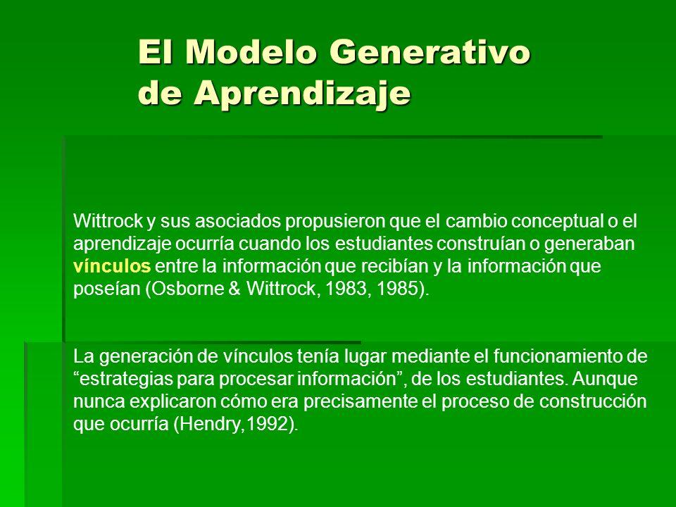 El Modelo Generativo de Aprendizaje