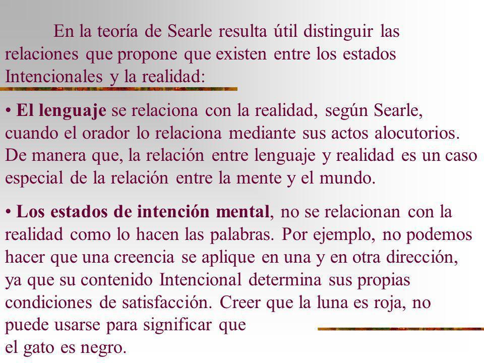 En la teoría de Searle resulta útil distinguir las relaciones que propone que existen entre los estados Intencionales y la realidad: