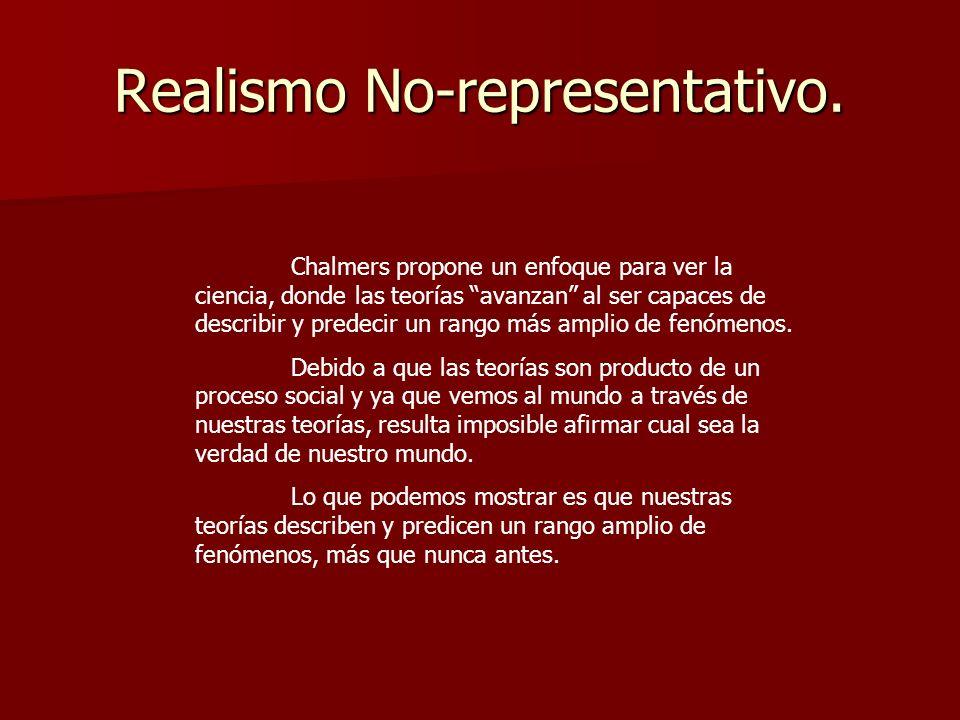 Realismo No-representativo.