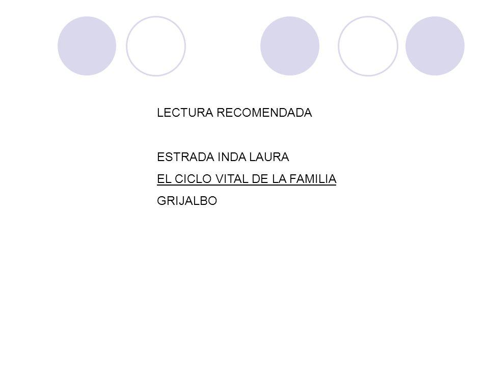 LECTURA RECOMENDADA ESTRADA INDA LAURA EL CICLO VITAL DE LA FAMILIA GRIJALBO