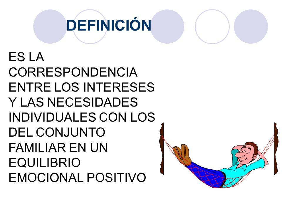 DEFINICIÓN ES LA CORRESPONDENCIA ENTRE LOS INTERESES Y LAS NECESIDADES INDIVIDUALES CON LOS DEL CONJUNTO FAMILIAR EN UN EQUILIBRIO EMOCIONAL POSITIVO.