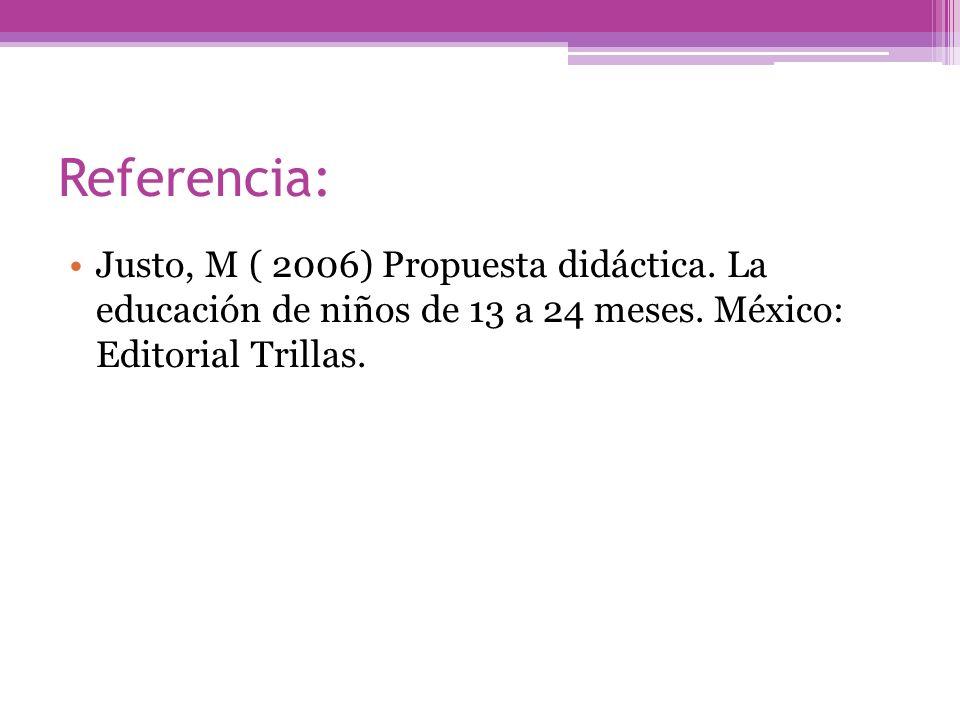 Referencia: Justo, M ( 2006) Propuesta didáctica. La educación de niños de 13 a 24 meses.