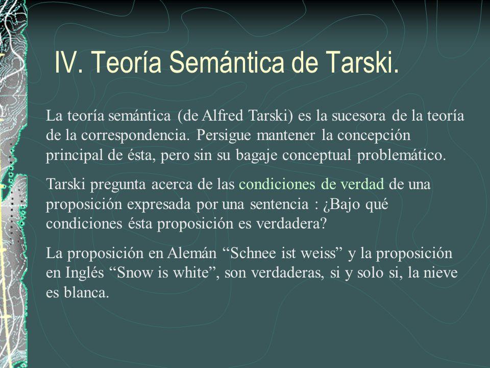 IV. Teoría Semántica de Tarski.