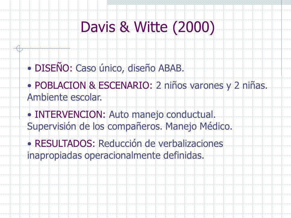 Davis & Witte (2000) DISEÑO: Caso único, diseño ABAB.