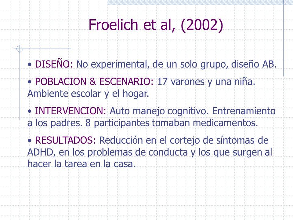 Froelich et al, (2002) DISEÑO: No experimental, de un solo grupo, diseño AB.