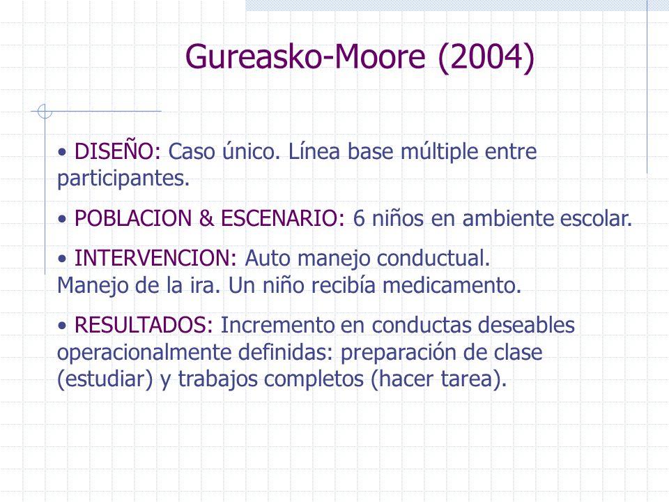 Gureasko-Moore (2004) DISEÑO: Caso único. Línea base múltiple entre participantes. POBLACION & ESCENARIO: 6 niños en ambiente escolar.