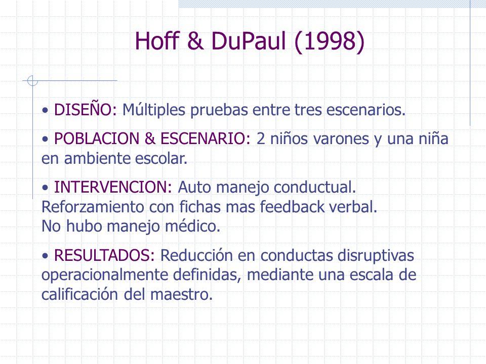 Hoff & DuPaul (1998) DISEÑO: Múltiples pruebas entre tres escenarios.
