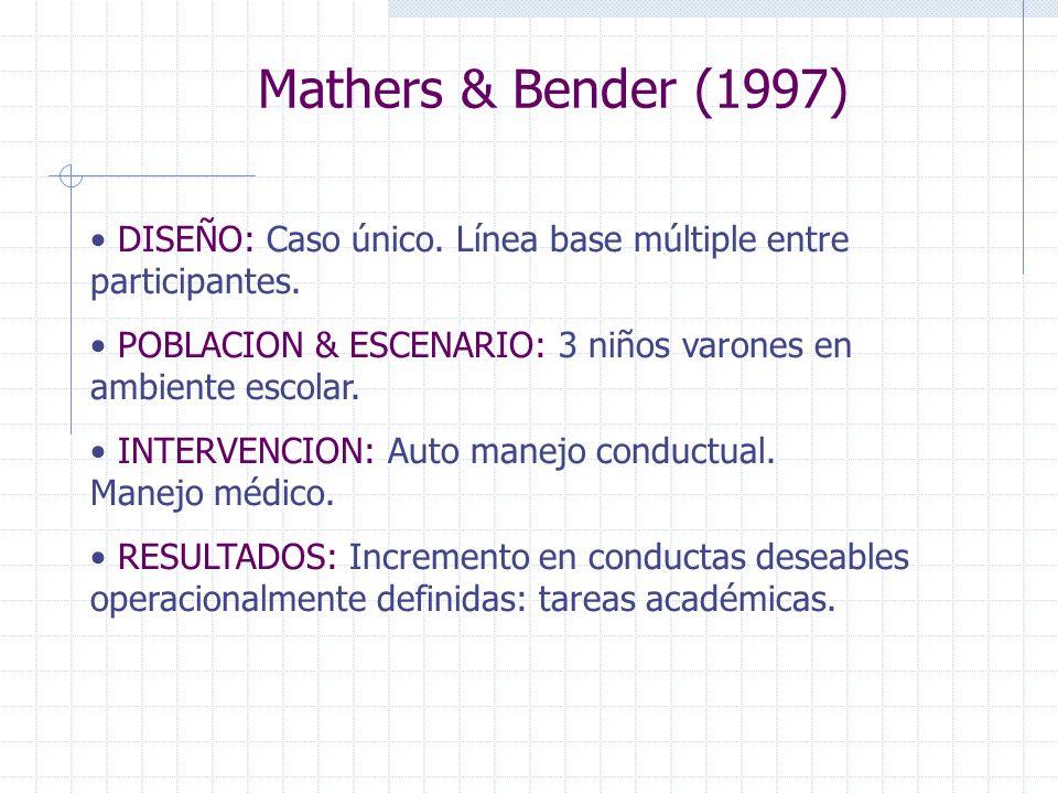 Mathers & Bender (1997) DISEÑO: Caso único. Línea base múltiple entre participantes. POBLACION & ESCENARIO: 3 niños varones en ambiente escolar.