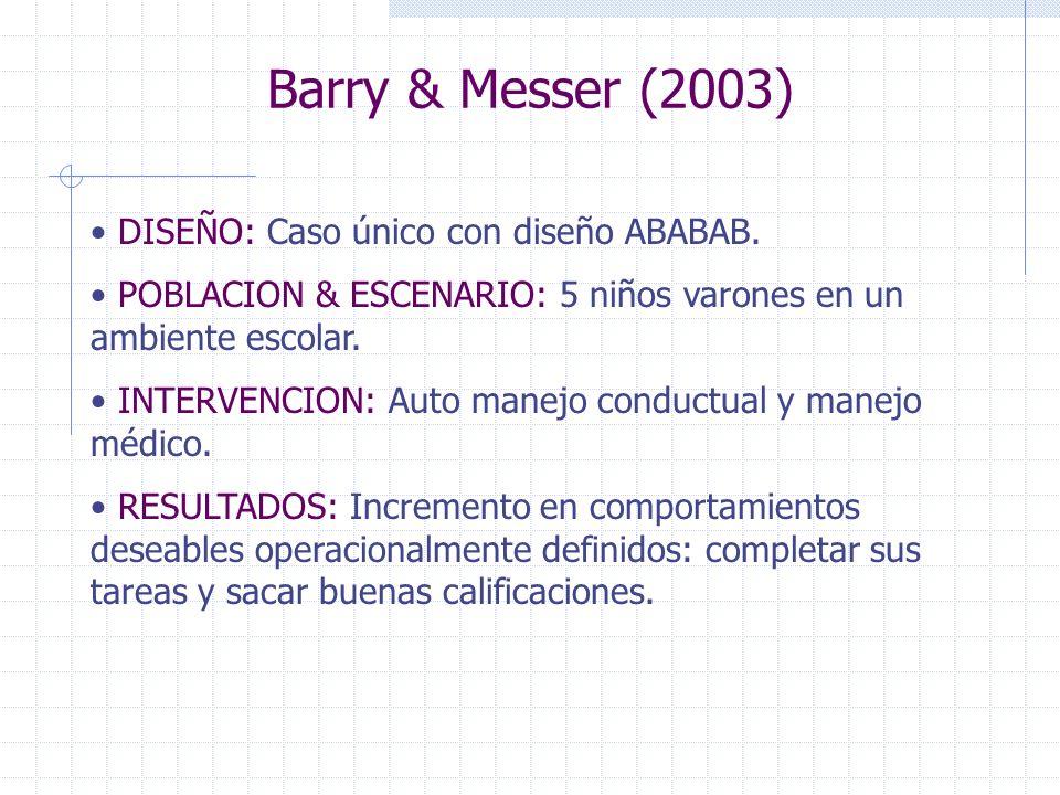 Barry & Messer (2003) DISEÑO: Caso único con diseño ABABAB.