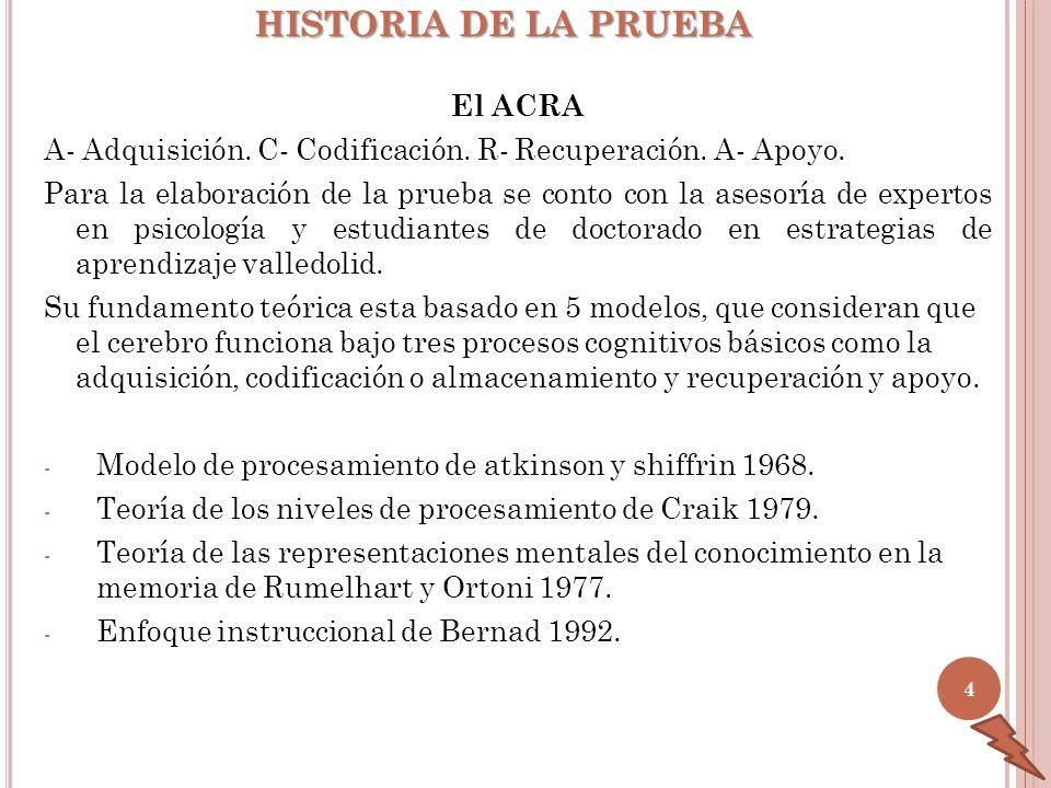 HISTORIA DE LA PRUEBA El ACRA