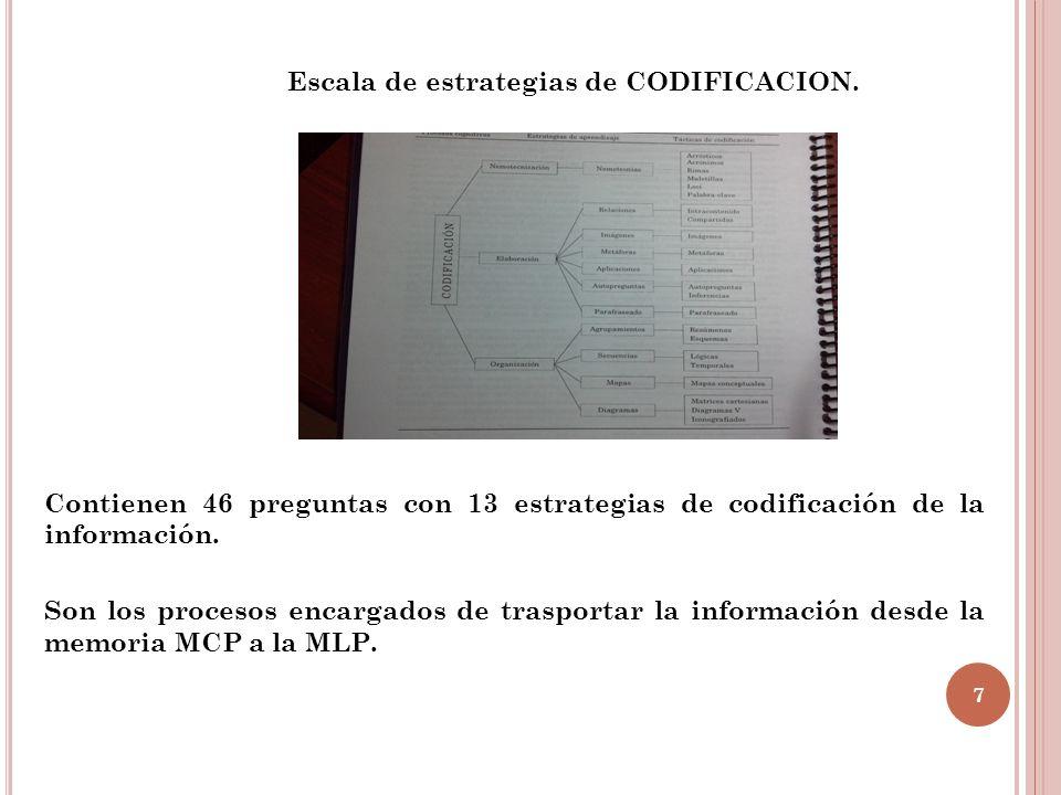Escala de estrategias de CODIFICACION.