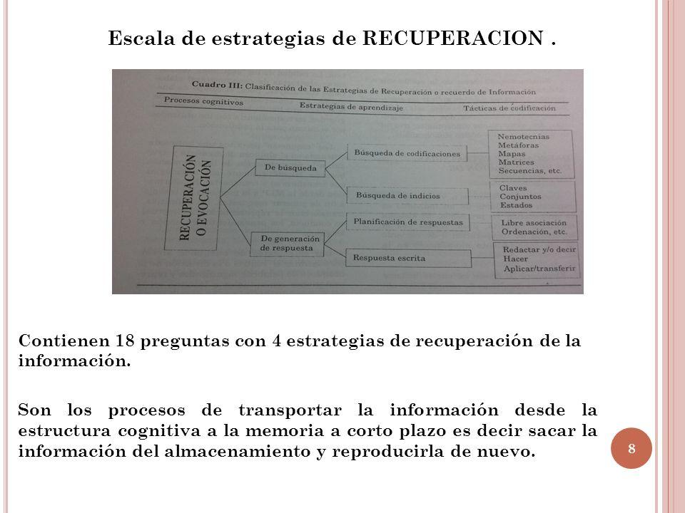 Escala de estrategias de RECUPERACION .
