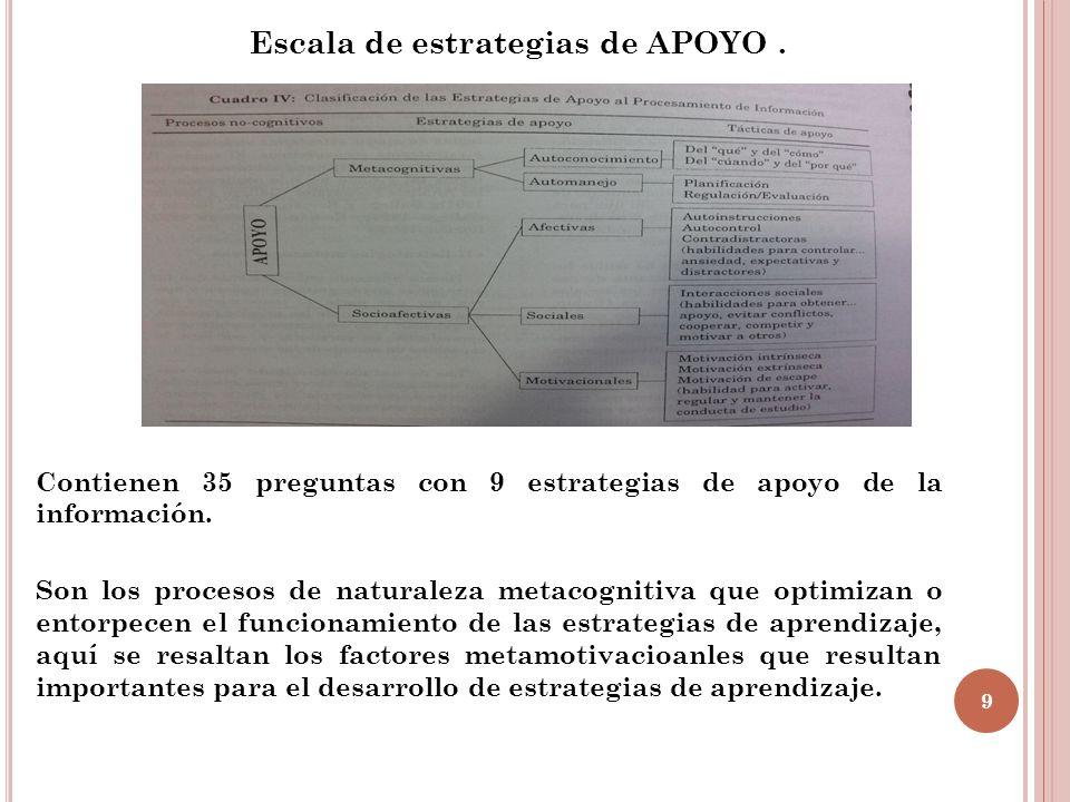 Escala de estrategias de APOYO .