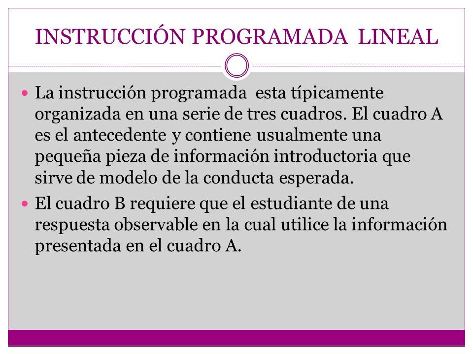 INSTRUCCIÓN PROGRAMADA LINEAL
