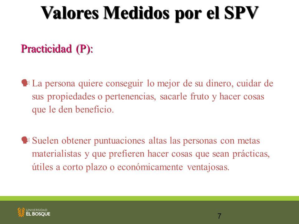 Valores Medidos por el SPV