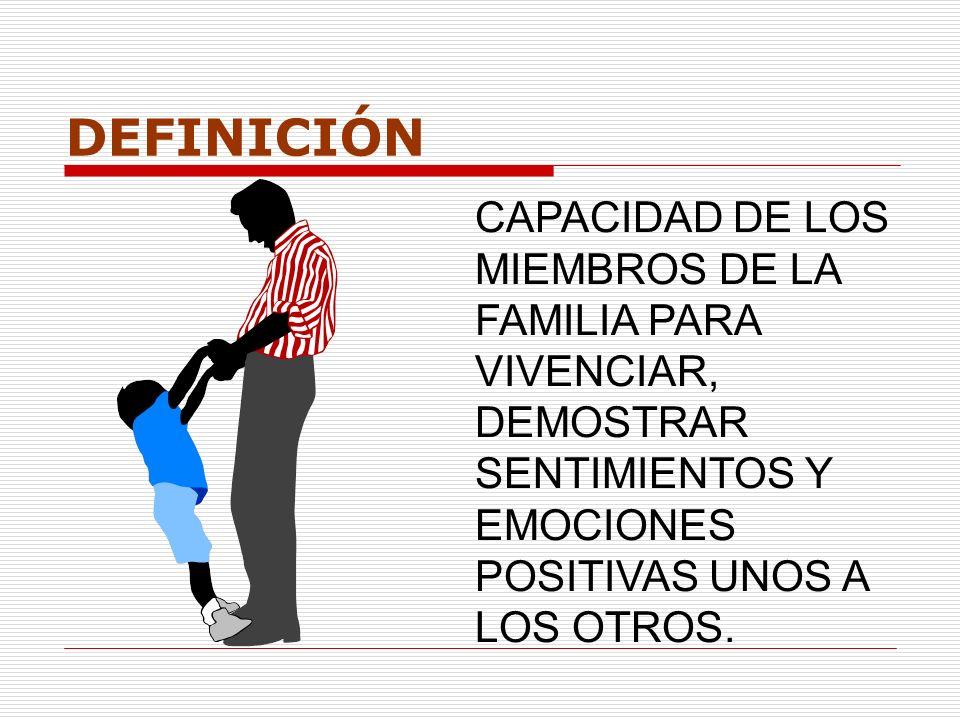 DEFINICIÓNCAPACIDAD DE LOS MIEMBROS DE LA FAMILIA PARA VIVENCIAR, DEMOSTRAR SENTIMIENTOS Y EMOCIONES POSITIVAS UNOS A LOS OTROS.