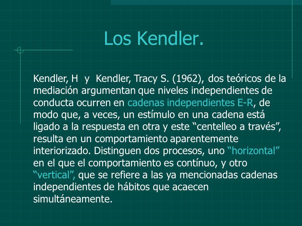 Los Kendler.