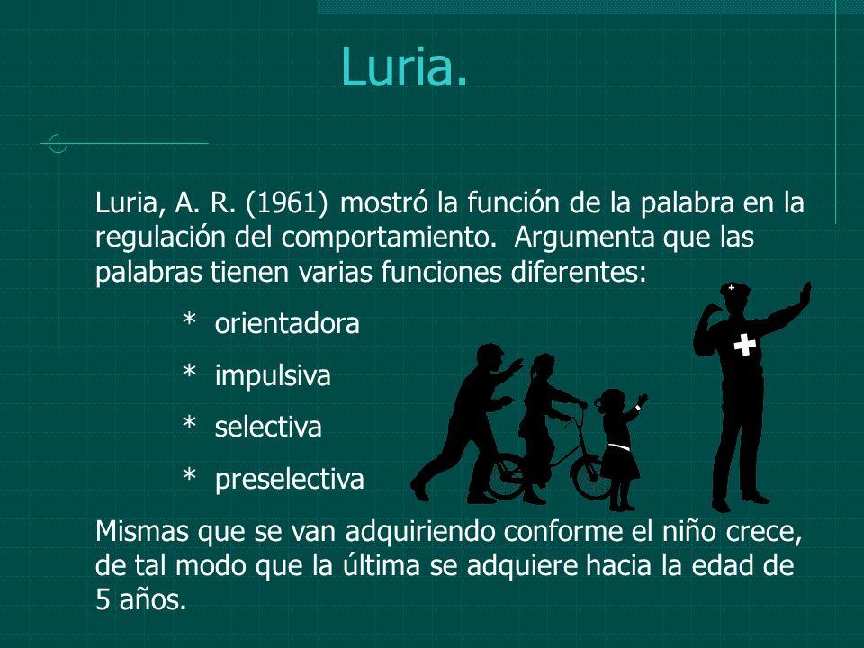 Luria.