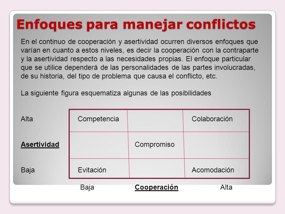 Enfoques para manejar conflictos