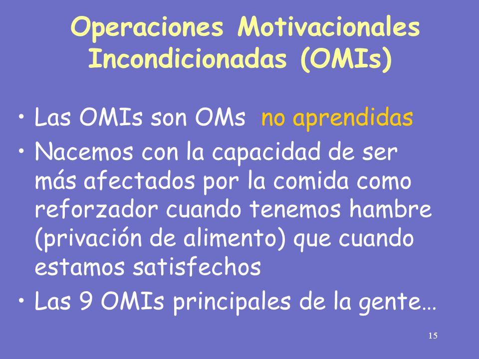 Operaciones Motivacionales Incondicionadas (OMIs)