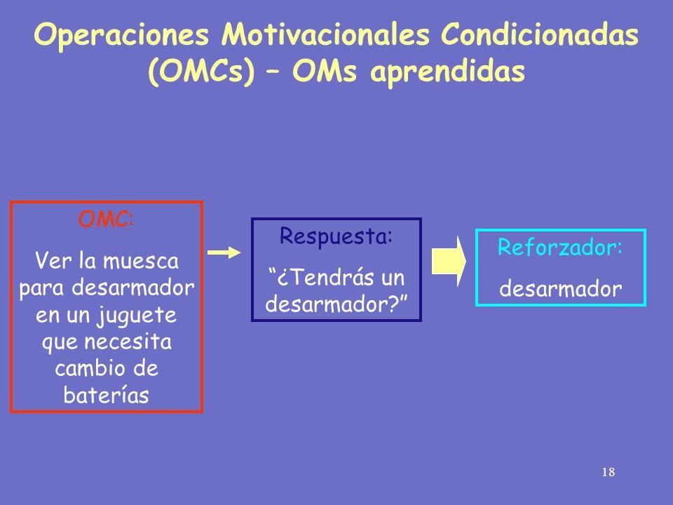 Operaciones Motivacionales Condicionadas (OMCs) – OMs aprendidas