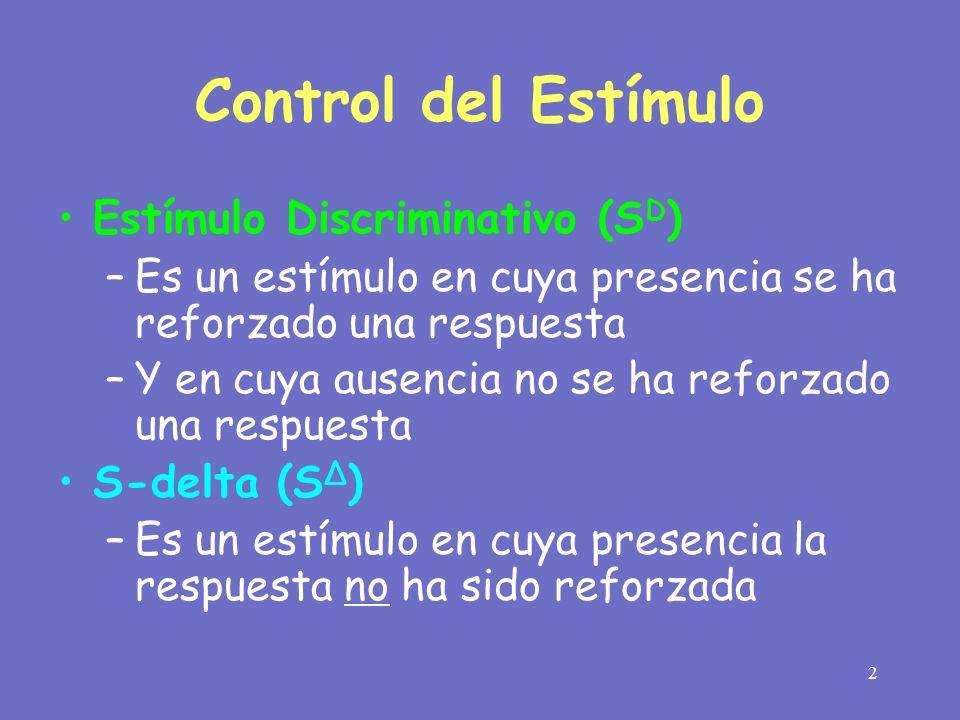 Control del Estímulo Estímulo Discriminativo (SD) S-delta (SΔ)