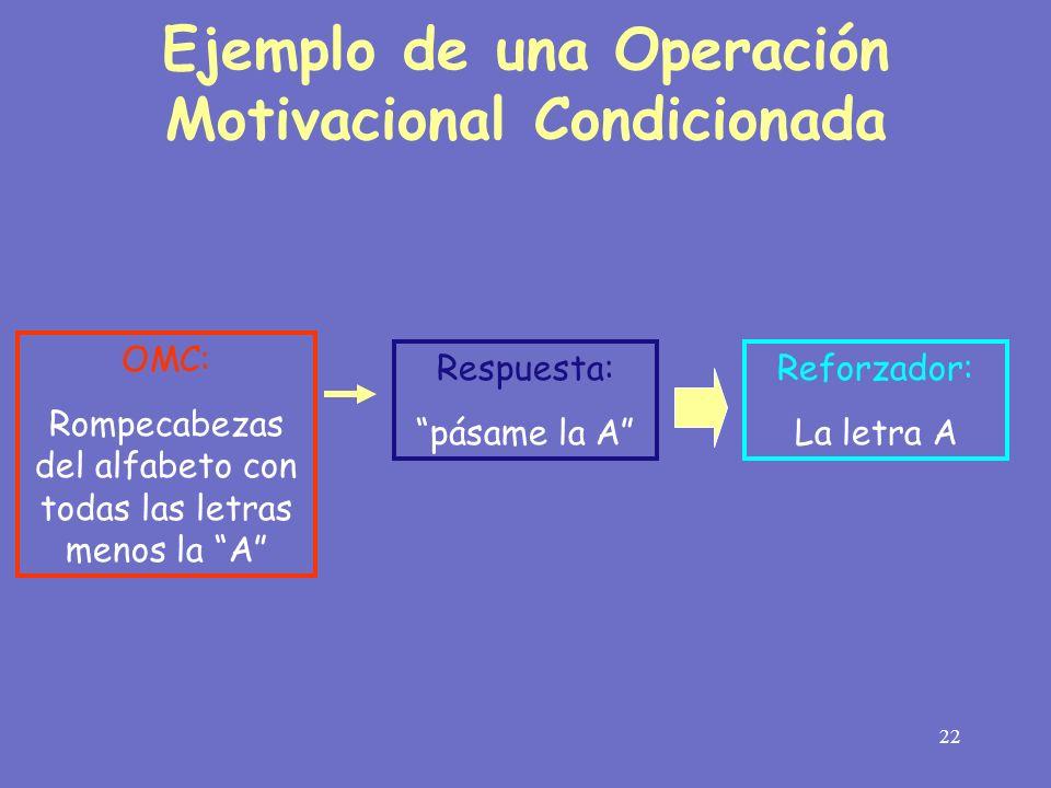 Ejemplo de una Operación Motivacional Condicionada