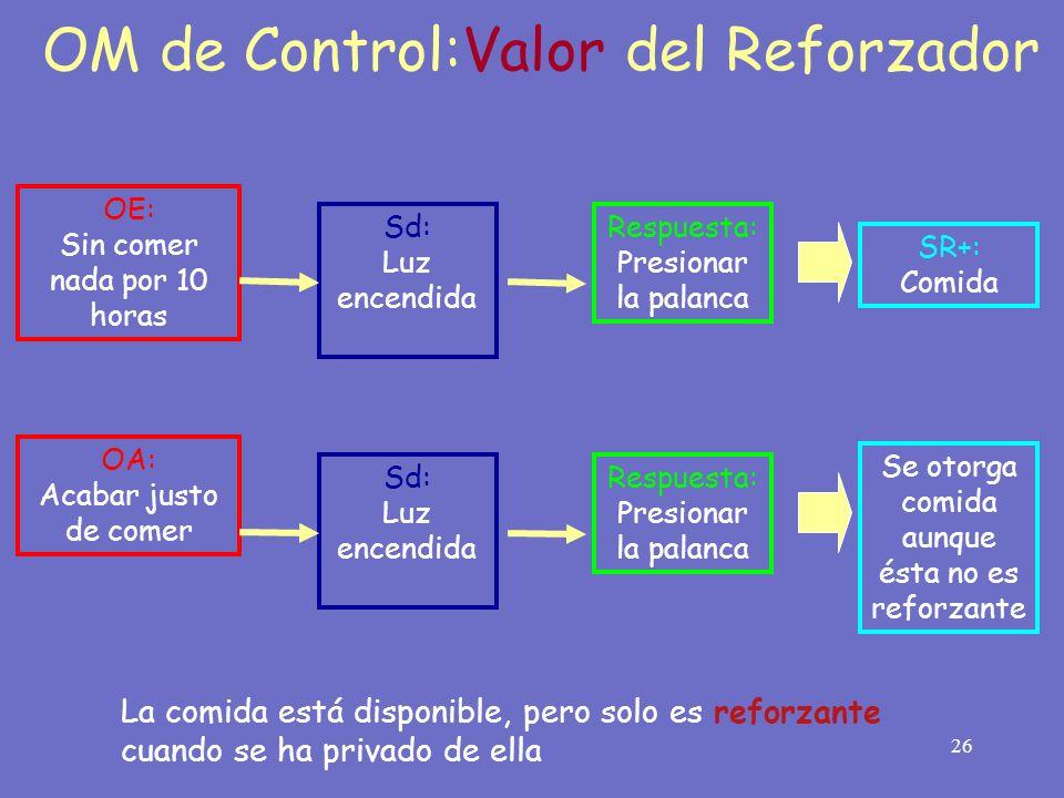 OM de Control:Valor del Reforzador