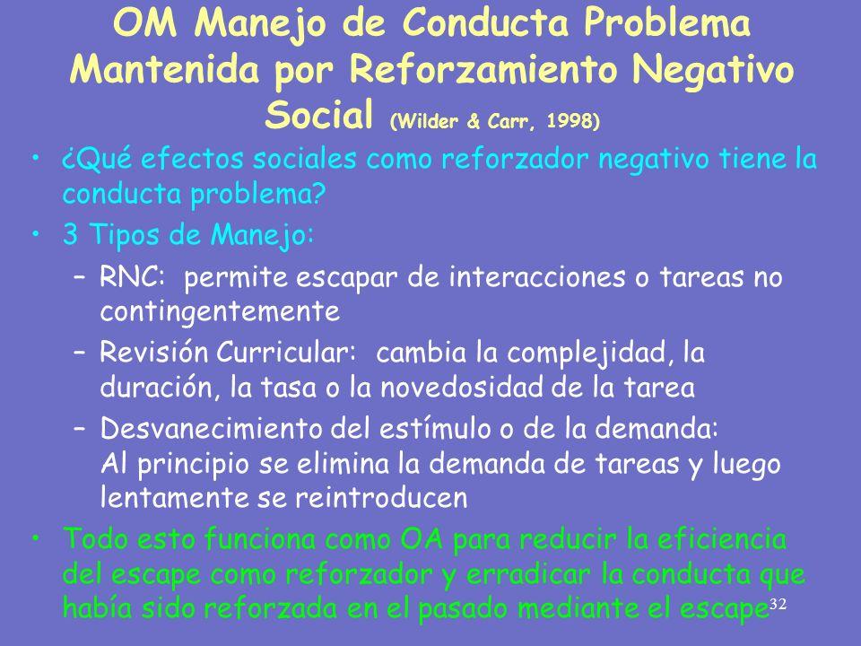 OM Manejo de Conducta Problema Mantenida por Reforzamiento Negativo Social (Wilder & Carr, 1998)