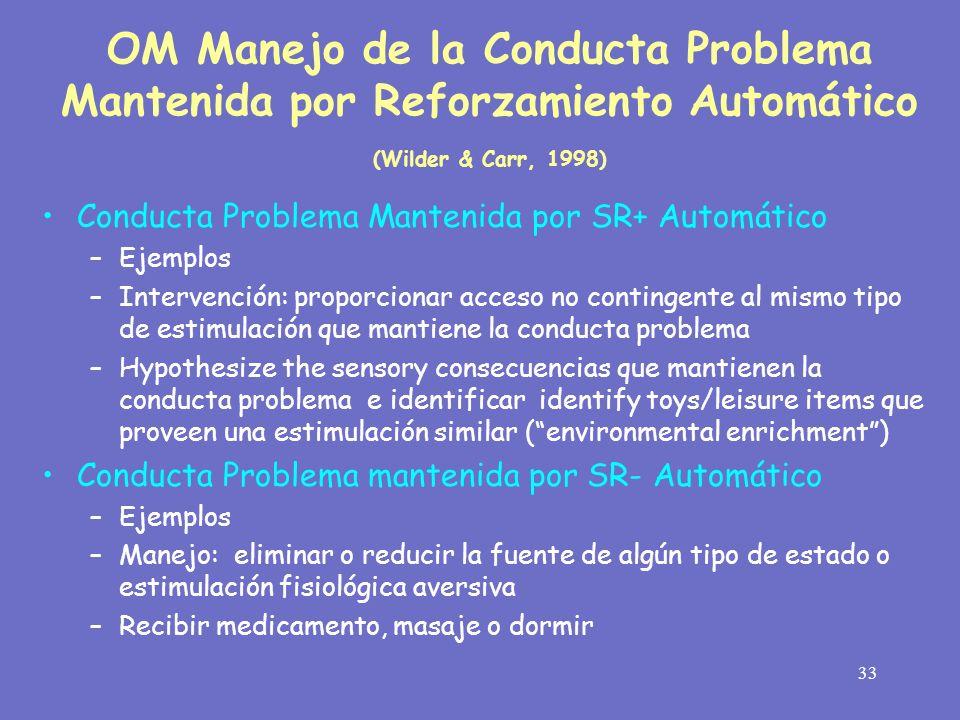 OM Manejo de la Conducta Problema Mantenida por Reforzamiento Automático (Wilder & Carr, 1998)