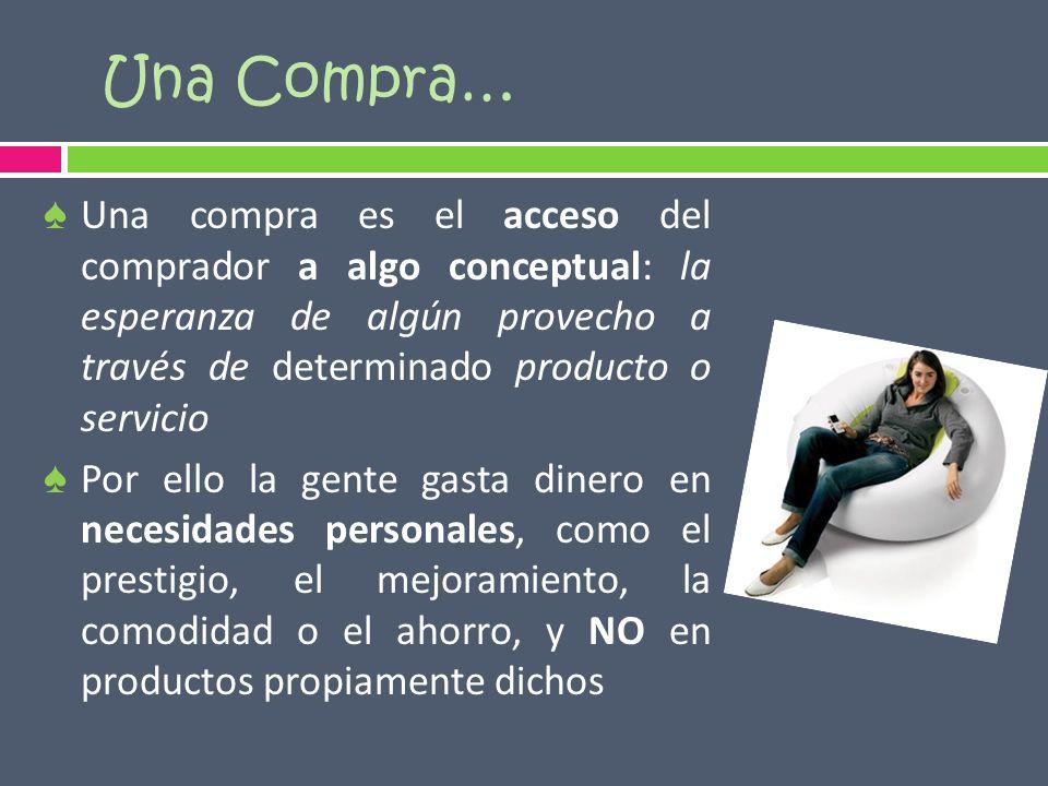 Una Compra… Una compra es el acceso del comprador a algo conceptual: la esperanza de algún provecho a través de determinado producto o servicio.